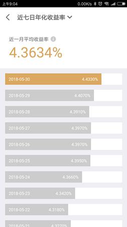 余额宝利率降至3.7%,有比余额宝收益更高的靠谱理财平台吗?